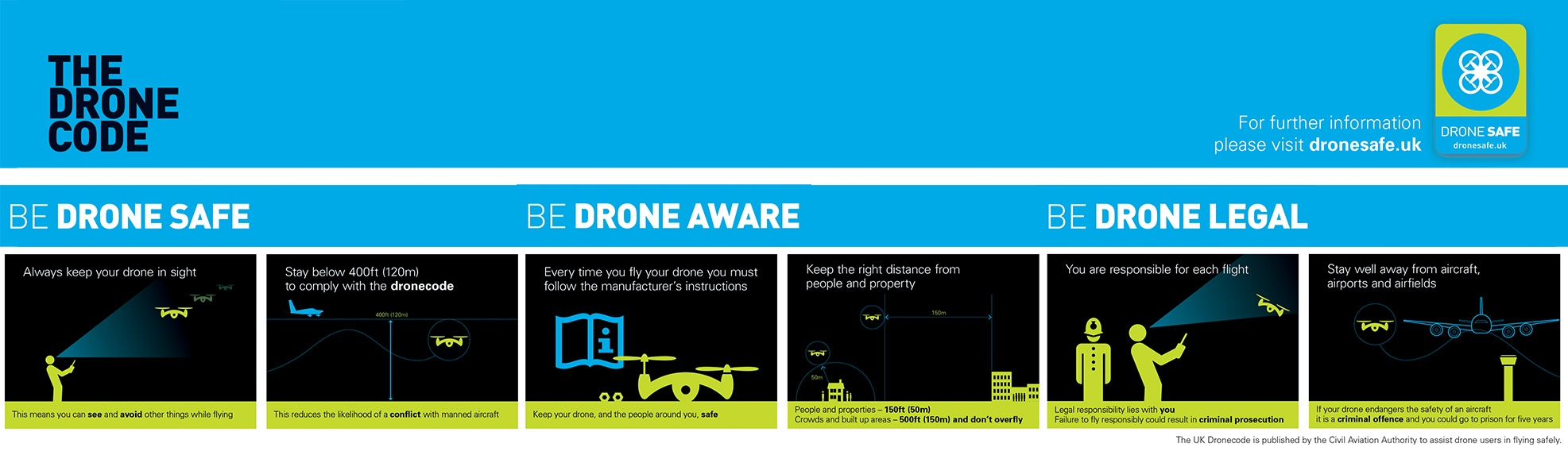 blog-drone-code-info50