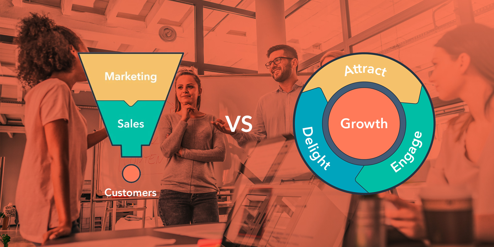 Sales funnel vs flywheel, why your business needs to make the switch today Image